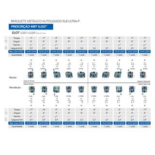 KIT PROMOCIONAL DENTÁSTICOS - AUTOLIGADO ORTHOCLIP SLB ULTRA-P 022 - 10.46.2805 - ORTHOMETRIC